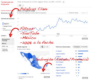 buscador-de-youtube-trends